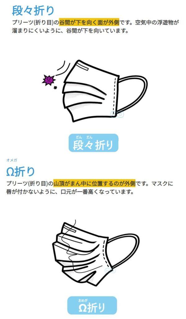 プリーツ式マスクの段々折りとΩ折り 写真