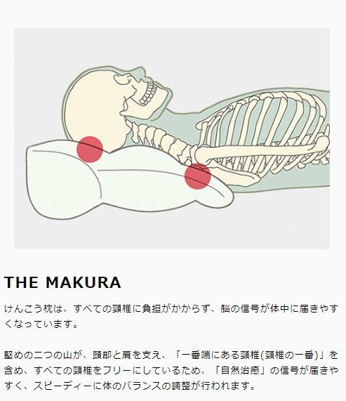 THE MAKURA 画像