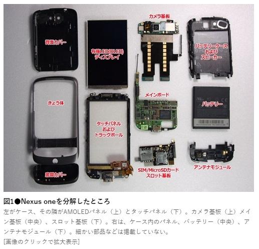 Nexus one 分解 画像