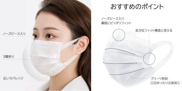 CICI BELLA 耳が痛くならない不織布マスク 画像