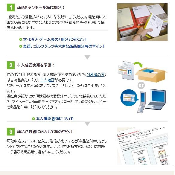 商品梱包について 画像