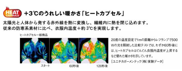 YONEX ヒートカプセル説明 画像