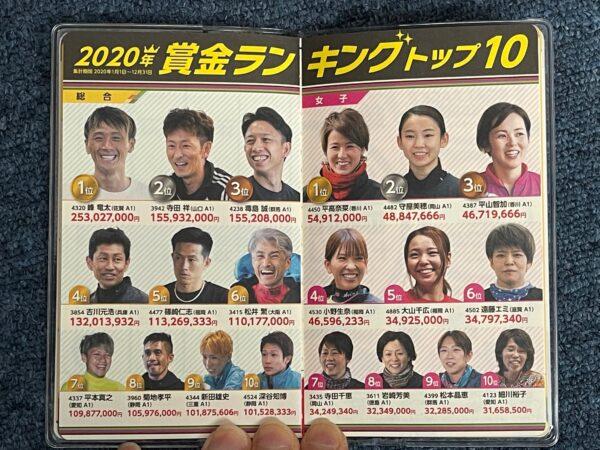 2021年度テレボートオリジナル手帳 中身 写真